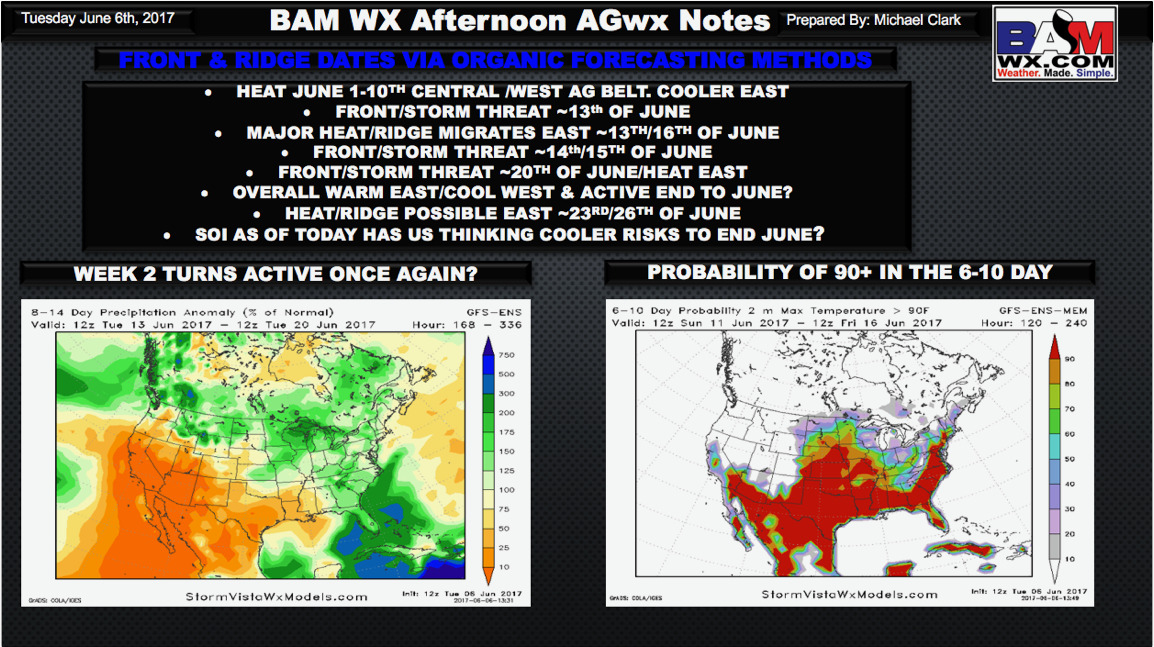 Tuesday Afternoon Ag Report: Latest data considering the June pattern…tough forecast ahead.