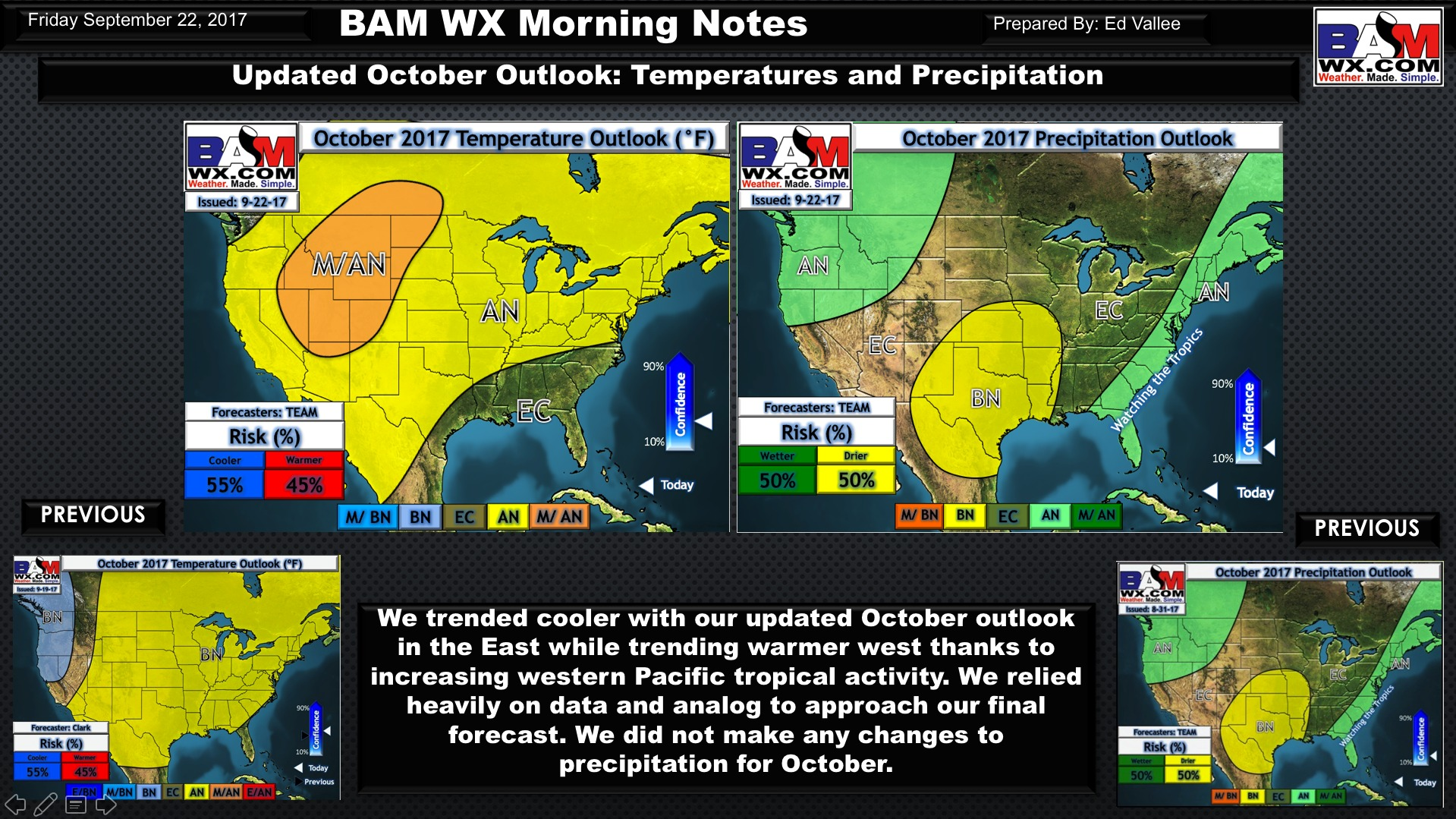Updated October Outlooks. E.