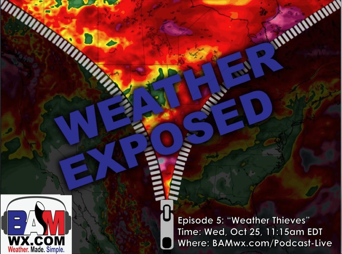 Weather Exposed Ep5: Weather Thieves