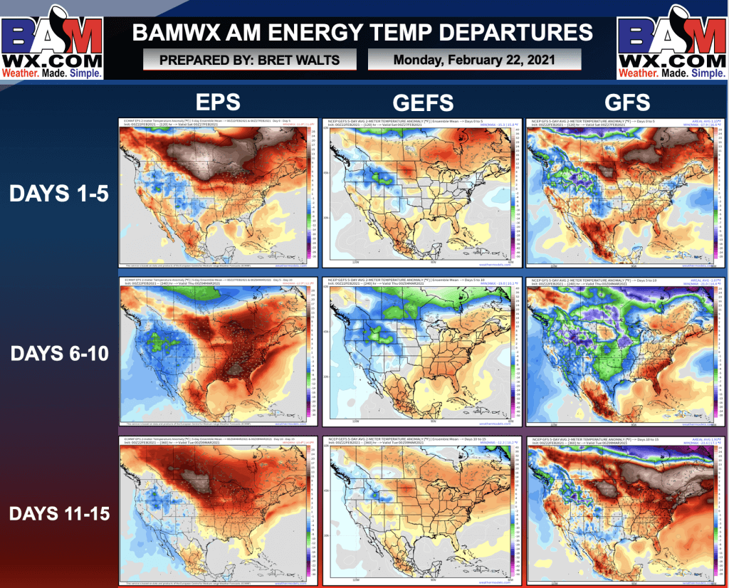 2-22-21 Early AM Energy Report: Warmer trends over the weekend – mild pattern setting up to close February and begin March. B.