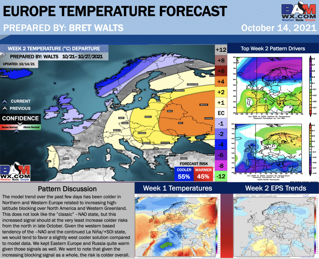 10-14-21 Early AM Energy Report: Data beginning to trend cooler with front late next week. Colder trends in Northern Europe. B.